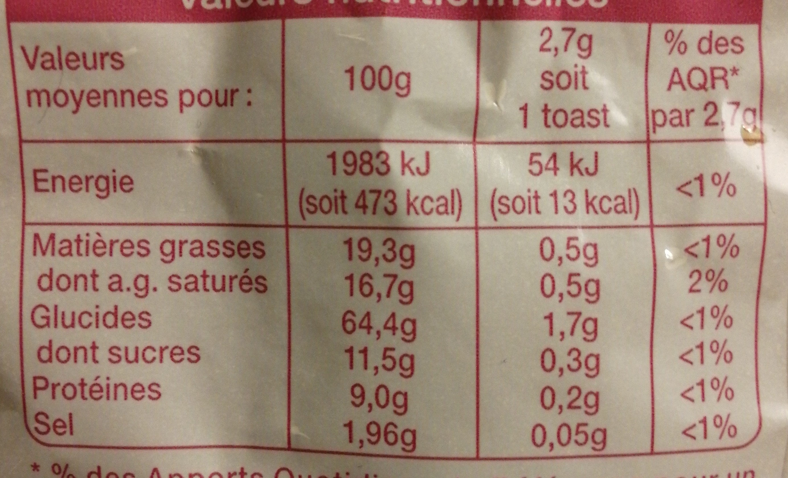 Mini toasts aromatisés à l'ail - Nutrition facts