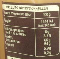 Confiture de Lait - Informations nutritionnelles - fr