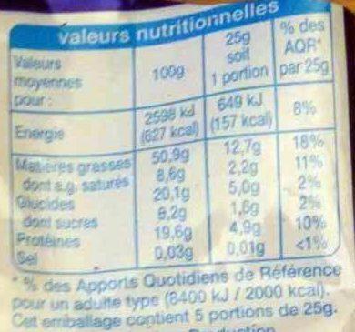 Noix de cajou Sans sel ajouté - Informations nutritionnelles