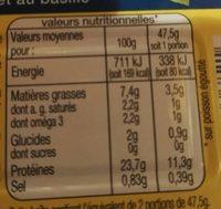 Sardines au citron et au basilic sans huile - Nutrition facts - fr