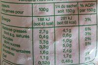 Ratatouille cuisinée surgelée - Informations nutritionnelles - fr