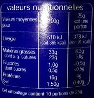 Le Bleu (34 % MG) - Nutrition facts - fr