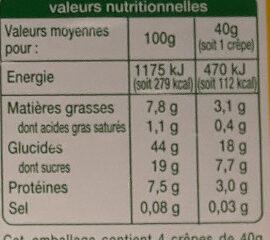 Crêpes de Froment Sucrées Bio - Informations nutritionnelles
