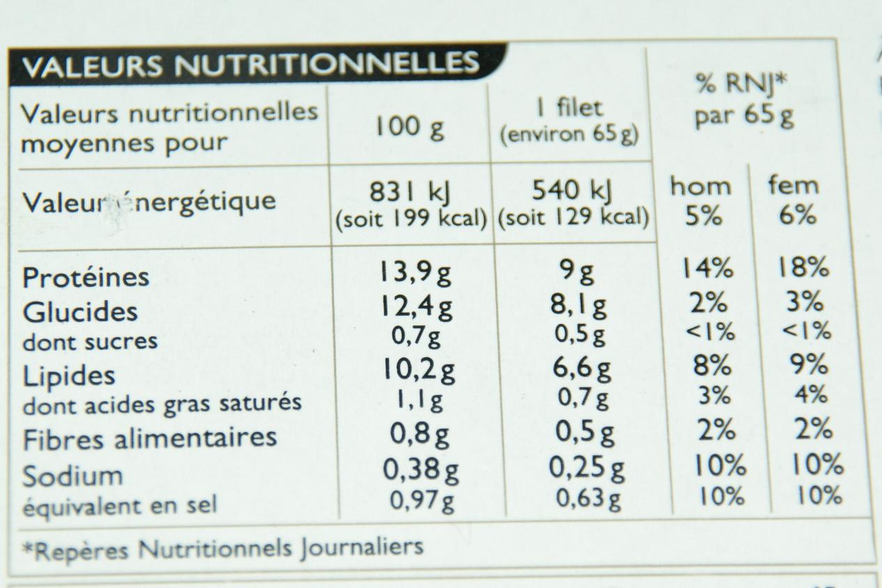 Filets de limande façon meunière - Informations nutritionnelles