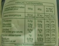 Mélange verdoyant (3/4 portions) - Informations nutritionnelles