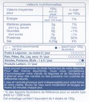 Steaks hachés 100% pur boeuf 5% matières grasses - Informations nutritionnelles