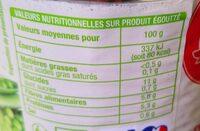 Petits pois Bio - Informations nutritionnelles - fr