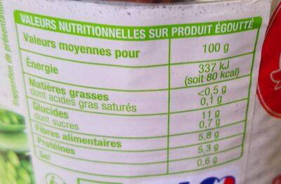 Petits pois Bio - Informations nutritionnelles