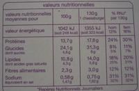 Cheeseburgers - Nutrition facts