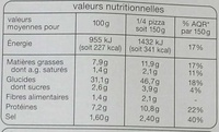 La grande pizza Royale - Informations nutritionnelles