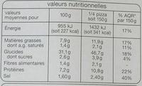 La grande pizza Royale - Nutrition facts
