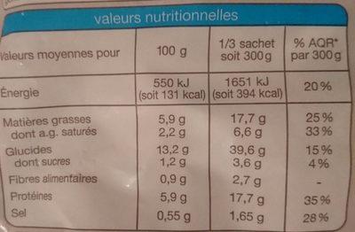 Tagliatelles au Saumon Épinard et Tomates - Nutrition facts - fr