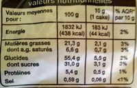 Petits cakes assortis - Nutrition facts - fr