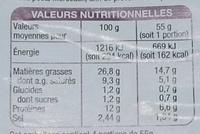 Knacks - Voedingswaarden - fr