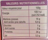 Le Charcutier jambon de parme - Informations nutritionnelles - fr