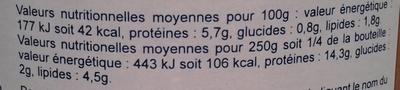 Soupe de Poissons - Informations nutritionnelles