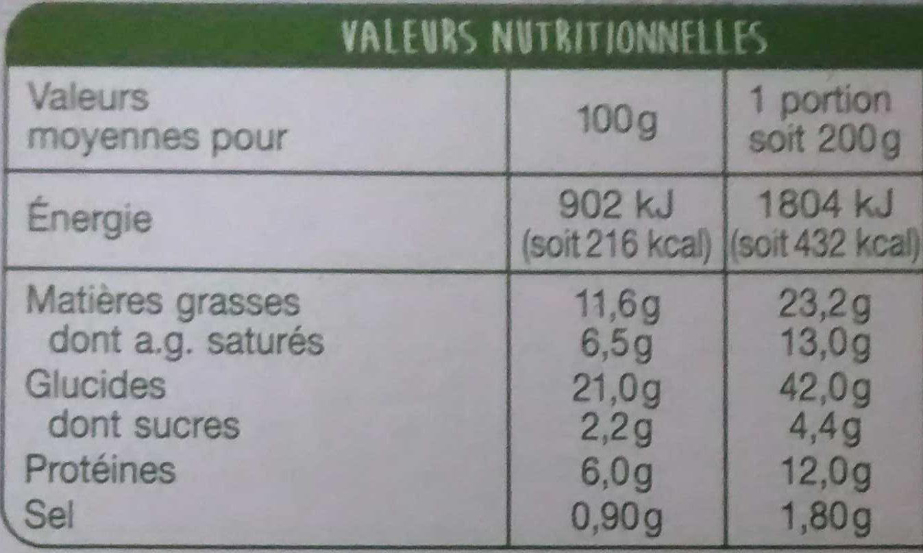 Tarte épinards chèvre - Nutrition facts - fr