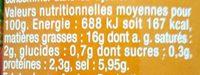 Olives cocktail - Informations nutritionnelles - fr