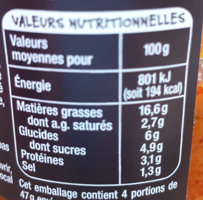 Mmm! Sauce Tomates Parmigiano 190g - Informations nutritionnelles - fr