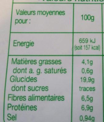 Quinoa cuisiné aux lentilles et aux tomates - Informations nutritionnelles - fr