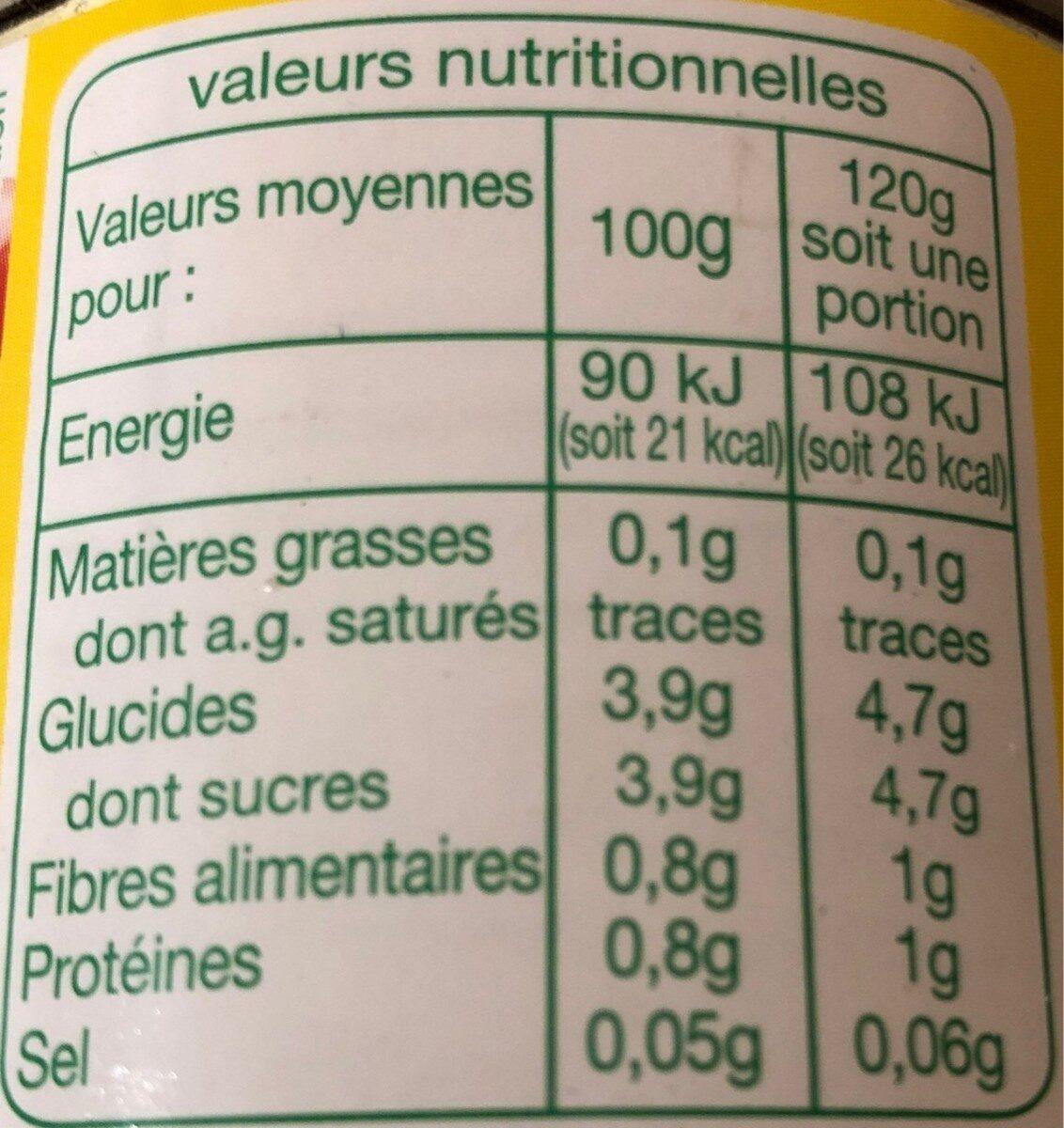 Tomates pelées - Informations nutritionnelles