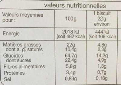 Sables Nature Sans Gluten Auchan - Informations nutritionnelles - fr