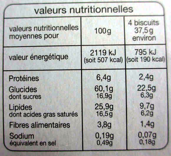 Biscuits sablés coco - Nutrition facts