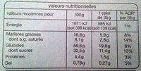 Mini Cakes Fourrés Fraise - Informations nutritionnelles - fr