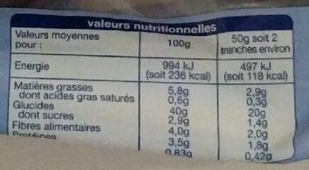 Pain de mie sans gluten - Informations nutritionnelles - fr