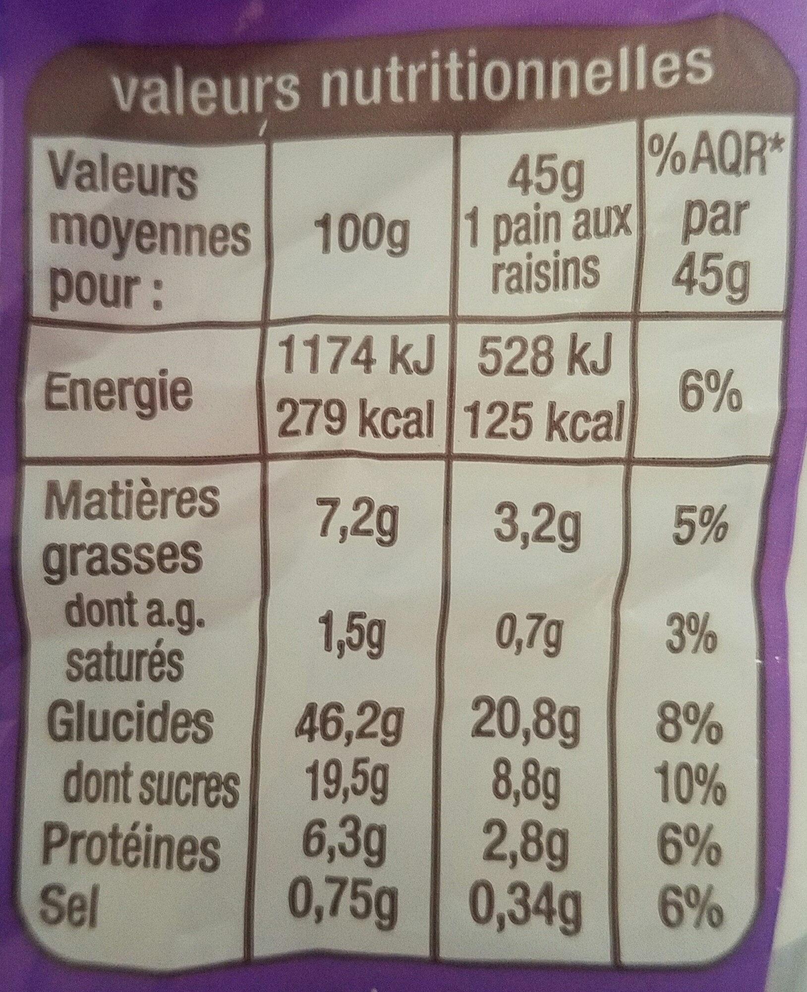 Pain aux Raisins - Informations nutritionnelles - fr