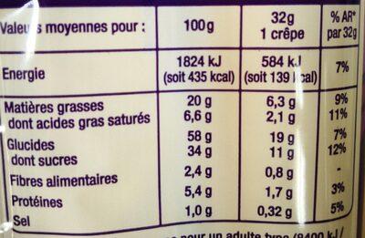 8 crêpes chocolat et céréales craquantes - Informations nutritionnelles - fr