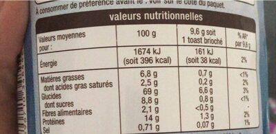 Toasts briochés nature - Informations nutritionnelles - fr