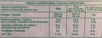Pains au lait pur beurre - Informations nutritionnelles - fr
