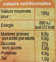 Sandwich Poulet Crudités - Informations nutritionnelles - fr