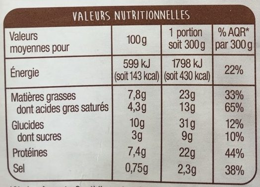 Risotto de Poulet aux Champignons - Valori nutrizionali - fr