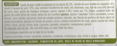 Le Colombo de Porc et son Riz Basmati - Ingrédients