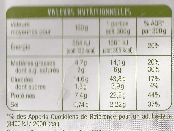 Le Colombo de Porc et son Riz Basmati - Valori nutrizionali - fr