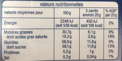 Chocolat au lait X 3 - Informations nutritionnelles - fr
