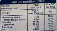 Petit pot de crème au caramel - Informations nutritionnelles - fr