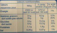 Coeur de Lait - Informations nutritionnelles - fr
