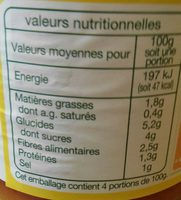 Chair de Tomates au Basilic - Nutrition facts - fr