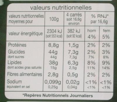 Chocolat lait noisettes entières - Nutrition facts