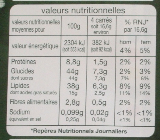 Chocolat lait noisettes entières - Informations nutritionnelles