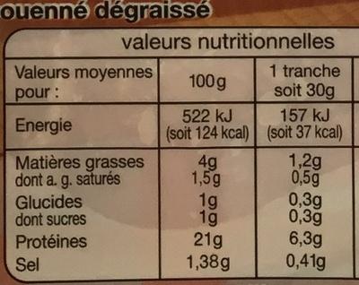 Jambon de Paris (-25% de sel) - Informations nutritionnelles