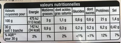 Jambon de Paris -25% de Sel - Nutrition facts