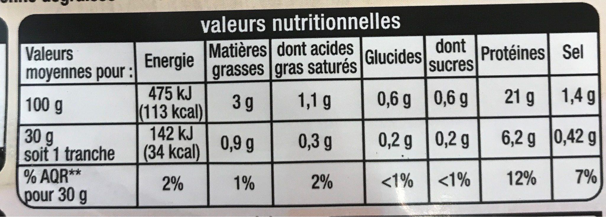 Jambon de Paris -25% de Sel - Nutrition facts