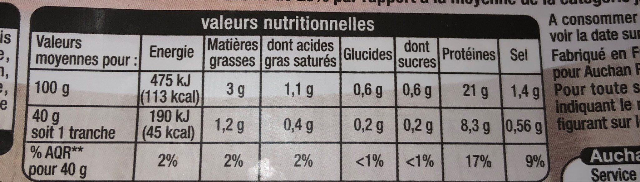 Jambon supérieur (-25% de sel) - Informations nutritionnelles
