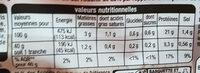 Jambon supérieur (-25% de sel) - Nutrition facts - fr