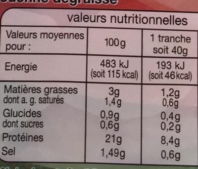 Jambon supérieur (-25% de sel) - Nutrition facts