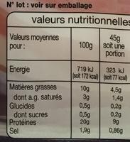 Jambon Supérieur (2 Tranches) Avec couenne - Nutrition facts - fr